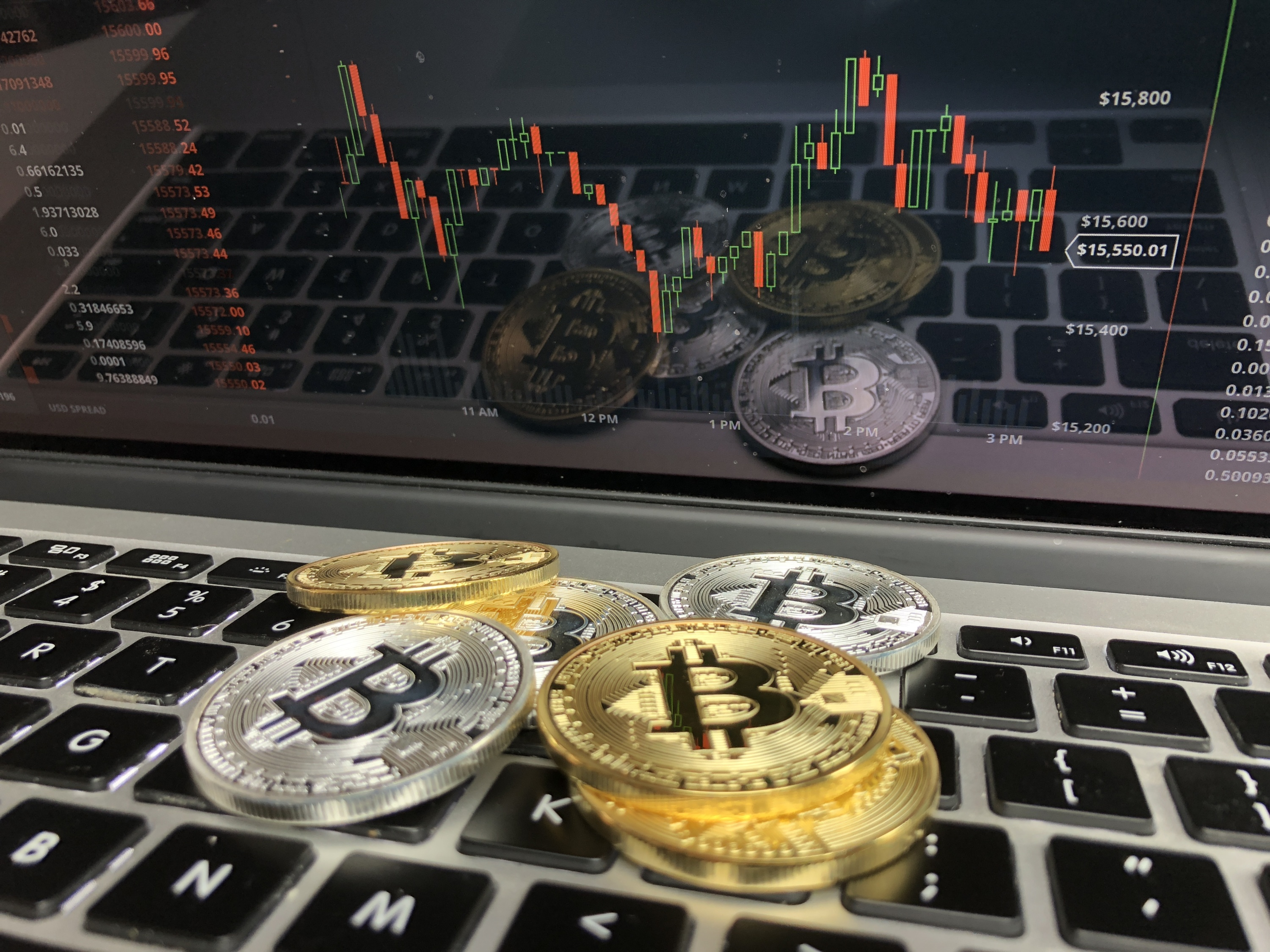 Bitcoin Price Analysis 2018